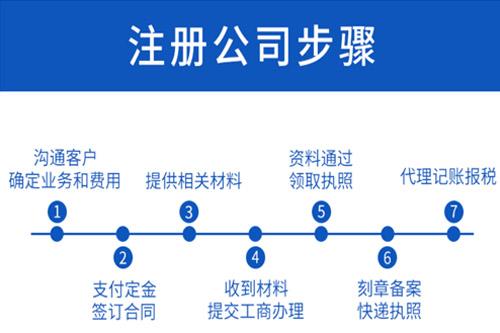 石家庄代理记账公司详解:石家庄公司注册流程
